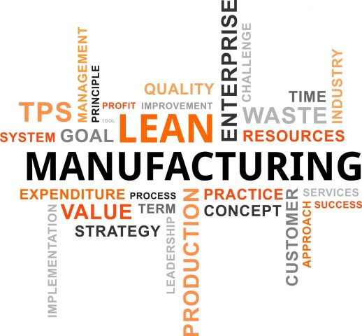 Introduction To Lean Manufacturing Training